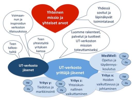 ut-strategia
